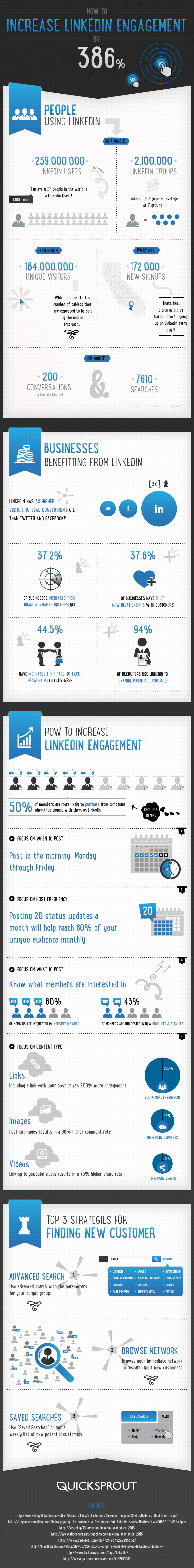 Tips til LinkedIn